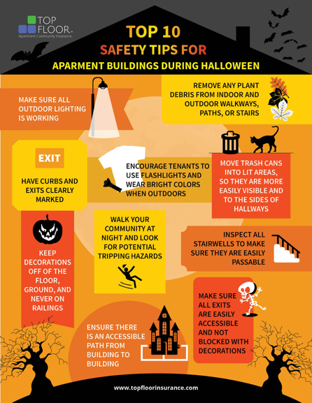 Top 10 Halloween Safety Tips with Top Floor Insurance
